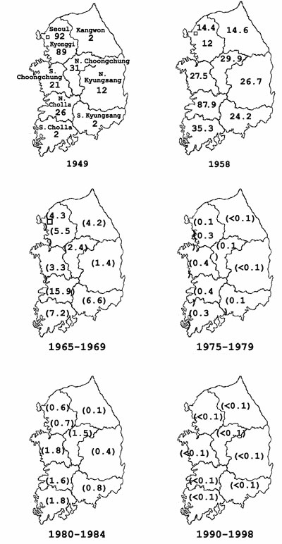 A. Incidence of Japanese encephalitis (JE) per 100,000, by province, South Korea, 1949 and 1958 (7). B. Incidence of JE per 100,000, by province, South Korea, 1965 to 1998 (modified from 8-11,24).