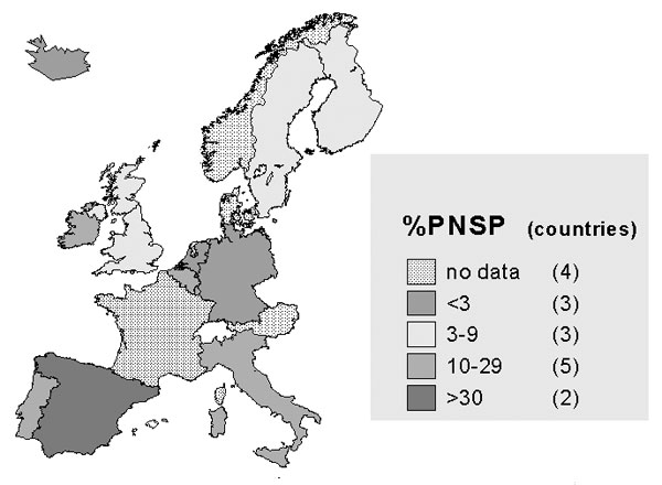 Proportions of invasive isolates of Streptococcus pneumoniae resistant to penicillin (PNSP) among 12 European countries, 1998-99.