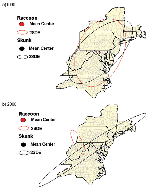 The mean centers and standard deviational ellipses (SDE) of counties reporting rabies in skunks and raccoons in the mid-Atlantic States. a) 1990, b) 2000.