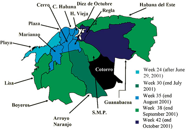 Extension of the epidemic in Havana City, 2001-2002