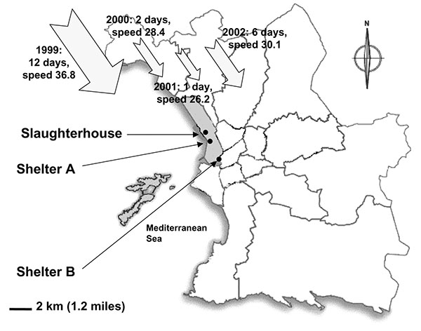 Study sites in Marseilles. The cumulative number of days, strength of the mistral measured as a mean of the daily recorded maximum mistral speed in km/h, and direction of the wind during the month that followed the Aid El Khebir, shown by year.