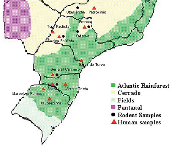 Distribution of natural ecosystems in Brazil. Red triangles and black circles indicate the location of hantavirus pulmonary syndrome cases and rodent capture, which originated the studied DNA sequences, respectively.