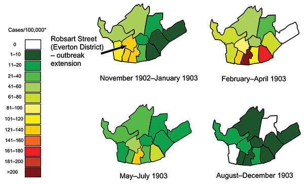 Spatial-temporal distribution of incidence of smallpox during outbreak, by district, Liverpool, 1902–1903 (7). *Incidence of smallpox per district (per 100,000) calculated as number of cases per district ÷ by district population x 100,000. New cases per district were counted from their locations given on the 4 maps in the original report for each of the periods above. District populations were tabulated separately (7).