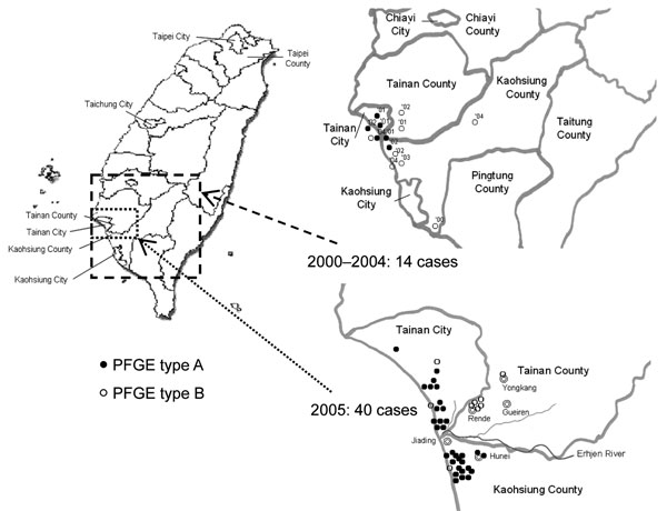 Geographic distribution of 14 sporadic cases of melioidosis, 2000–2004, and 40 clustered cases, 2005, Taiwan. Two pulsed-field gel electrophoresis (PFGE) genotypes (types A and B) of Burkholderia pseudomallei were present in southern Taiwan. The numbers in the upper right panel indicate year of isolation.