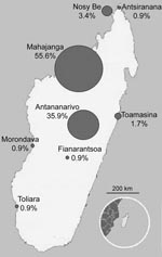 Thumbnail of Map assessing the potential risk for spread of Plasmodium falciparum mutant-type alleles associated with resistance to chloroquine and pyrimethamine from the Comoros Islands to Madagascar, Mahajanga, Madagascar, 2006.