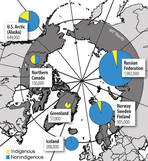 Figure 1 - The circumpolar region and nonindigenous and indigenous populations of the Arctic. (Adapted from [17].)