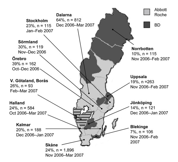 Map of Sweden showing proportions of the new variant of Chlamydia trachomatis in different counties. Light gray shading indicates counties that used Abbott or Roche test systems before the discovery of the new variant; dark gray shading indicates counties that used the Becton Dickinson (BD) system. The 1 county that used both Roche and BD assays is indicated with stripes. n, number of positive chlamydia cases analyzed. The period in which samples were collected is given for each county.