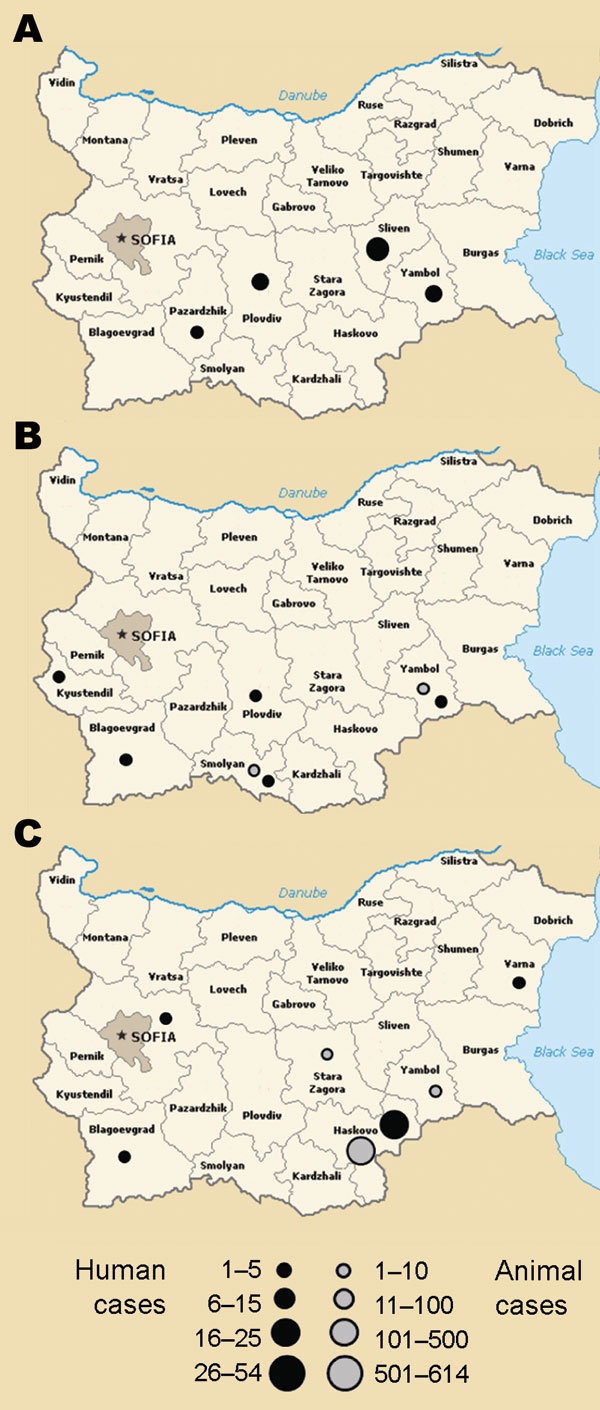 Geographic distribution of human and animal brucellosis in Bulgaria during A) 2005, B) 2006, and C) 2007.