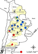 Thumbnail of Location of Comodoro Rivadavia (Chubut) and mitochondrial cytochrome oxidase I haplotype frequencies among Triatoma infestans bugs in provinces in Argentina and departments in Bolivia. Colors and patterns in circles indicate frequencies of each haplotype in an area. The haplotype of the bug from southern Patagonia (x) is indicated in red. Shared haplotypes between Argentina and Bolivia are indicated in blue (haplotype c) and green (haplotype n). Yellow areas indicate provinces surve