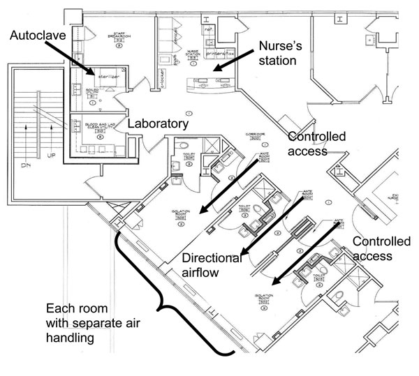 Floor plan of the Care and Isolation Unit, St. Patrick Hospital and Health Sciences Center, Missoula, MT, USA.