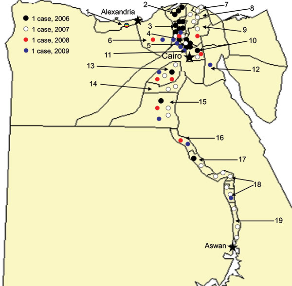 Residences of 63 case-patients with avian influenza virus (H5N1) infections, Egypt, 2006–2009. 1, Alexandria; 2, Kafr El Sheikh; 3, Gharbia; 4, Menofia; 5, Qalubiya; 6, Behera; 7, Damietta; 8, Dakahlia; 9, Sharkia; 10, Cairo; 11, 6th of October; 12, Suez; 13, Fayoum; 14, Benu Suef; 15, Menia; 16, Assyut; 17, Sohag; 18, Qena; 19, Aswan.