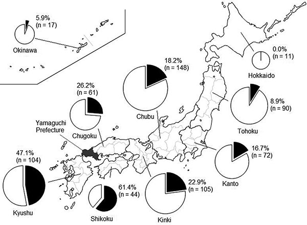 Seropositivity for Japanese encephalitis virus among dogs in 9 districts of Japan, 2006–2007. Numbers in parenthesis indicate number of dogs tested. The size of each circle indicates the number of samples. Black pie chart segments indicate the proportion of seropositive dogs; white segments indicate proportion of seronegative dogs.
