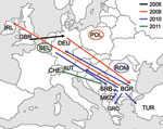 Thumbnail of Transmission of the D4-Hamburg measles virus strain in Europe, 2008–2011. Arrows mark transmission with known epidemiologic link; ellipsoids mark detection without verified epidemiologic data. IRL, Ireland; GBR, Great Britain; BEL, Belgium; DEU, Germany; POL, Poland; CHE, Switzerland; AUT, Austria; ROU, Romania; SRB, Serbia; BGR, Bulgaria; MKD, Macedonia; GRC, Greece; TUR, Turkey.
