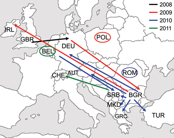 Transmission of the D4-Hamburg measles virus strain in Europe, 2008–2011. Arrows mark transmission with known epidemiologic link; ellipsoids mark detection without verified epidemiologic data. IRL, Ireland; GBR, Great Britain; BEL, Belgium; DEU, Germany; POL, Poland; CHE, Switzerland; AUT, Austria; ROU, Romania; SRB, Serbia; BGR, Bulgaria; MKD, Macedonia; GRC, Greece; TUR, Turkey.