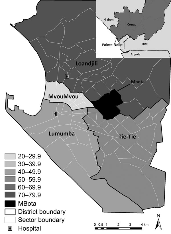 Pointe-Noire, Republic of the Congo, representing the 4 districts, Lumuba, MvouMvou, Tie-Tie, and Loandjili. The gray scale represents the cumulative acute flaccid paralysis (AFP) rate per 100,000 inhabitants September 2010–February 2011. Black area represents the 4 sectors of Mbota where the cross-sectional survey took place. The last census provided by local health authorities occurred in 2007, with a growth rate applied to estimate the 2010 official population size in Pointe-Noire, aggregated