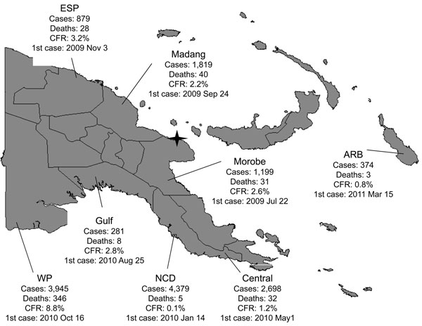 Cholera outbreak, Papua New Guinea, 2009–2011. Total cases: 15,582. Total deaths: 493. Overall case-fatality rate (CFR): 3.2%. Star denotes original outbreak sites of Lambutina and Nambariwa villages. ESP, East Sepik Province; ARB, Autonomous Region of Bougainville; WP, Western Province; NCD, National Capital District.