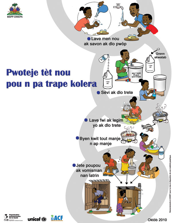 Educational poster (in Haitian Creole) used by the Haitian Ministère de la Santé Publique et de la Population (MSPP) to graphically present the ways of preventing cholera. DINEPA, Direction Nationale de l'Eau Potable et d' Assainessement; UNICEF, United Nations Children's Fund; ACF, Action Contre la Faim.