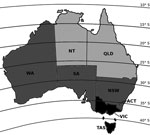 Thumbnail of Australia with latitude lines, divided into north, central, and south regions according to latitude and ultraviolet (UV) exposure. Although Western Australia extends to the tropics, >90% of the state's population lives below latitude 30°S (7). ACT, Australian Capital Territory; NSW, New South Wales; NT, Northern Territory; QLD, Queensland; SA, South Australia; TAS, Tasmania; VIC, Victoria; WA, Western Australia. Black, south region; dark gray, central region; light gray, north re