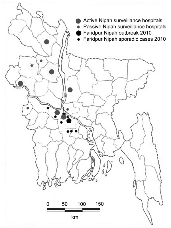Surveillance hospitals and locations of outbreak clusters and sporadic cases of Nipah virus infection, Bangladesh, 2010.