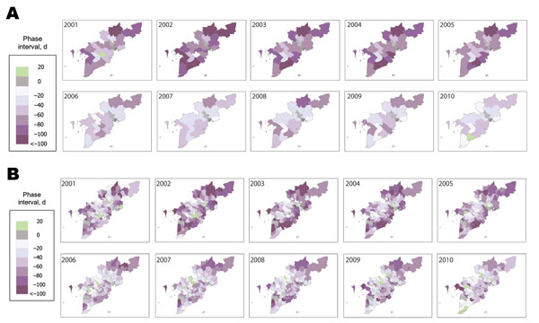 Spatiotemporal patterns in annual dengue epidemics in southern Vietnam. The phase interval (days) between the dengue time series in each province (A) relative to Ho Chi Minh City (HCMC) and each district (B) relative to District 1 in HCMC is shown by year. The largest negative values (dark purple) indicate the earliest locations for the annual dengue epidemics, zero (gray hatched) represents synchrony with the HCMC time series, and positive values (green) indicate dengue epidemics that occurred
