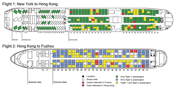 Schematic diagrams of the plane for the flight from New York, New York to Hong Kong, China (Flight 1), and the plane for the flight from Hong Kong to Fuzhou, China, 2009 (Flight 2), May 2009. Case-passenger 1 on the flight from New York to Hong Kong changed his seat in Vancouver, British Columbia, Canada.