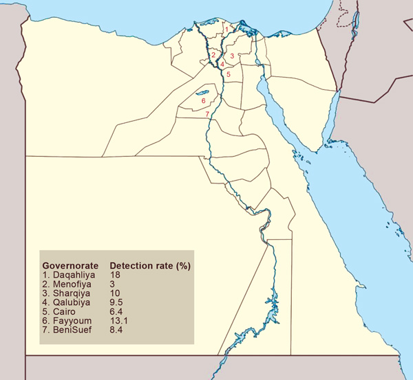 Location of surveillance governorates and percentage of avian influenza virus detection in each governorate, Egypt, 2010–2012.