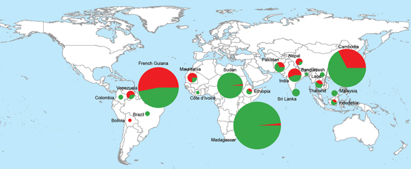 Geographic distribution of Plasmodium vivax isolates with 1 mdr-1 copy (green) and isolates with >1 mdr-1 copies (red) in 607 samples collected in South America, Asia, and Africa during 1997–2010.