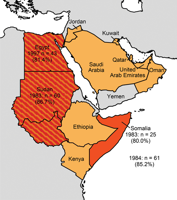 Arabian Peninsula and neighboring countries of the Greater Horn of Africa in 2014. The study sites Egypt, Sudan (separated into Sudan and South Sudan), and Somalia are in dark orange and labeled with the year the camels were sampled, the number of samples, and the percentage of samples that were reactive in the MERS-CoV ELISA. Countries with previously reported MERS-CoV seropositive dromedaries are in light orange (overlap shown in stripes).