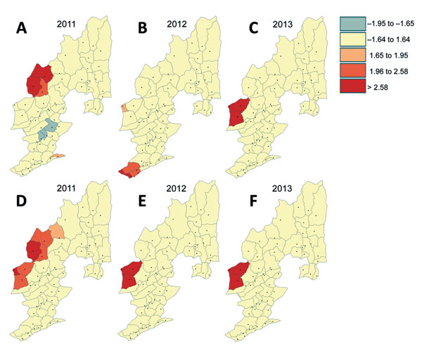 Clusters of low and high malaria incidence rates (cases per 100,000 population) detected at the township level and their shift over time, Yunnan Province, China, 2011–2013. A–C) Plasmodium falciparum. D–F) P. vivax.