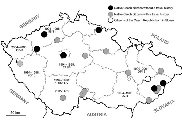Distribution of human alveolar echinococcosis (AE) in the Czech Republic during 2007–2014, according to the site of residence of 20 case-patients, including their travel history. Asterisks (*) indicate AE cases already published (6,7). Six patients reported no travel outside the country; 2 patients were born in Slovakia and lived in the Czech Republic for 5 and 14 years before the time of initial AE diagnosis; the remaining patients traveled from the Czech Republic to various countries, includin