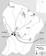 Thumbnail of Origins of gold miners (N = 205) before they began to work in the illegal gold mining site of Eau Claire, French Guiana. Inset shows location of French Guiana in South America.