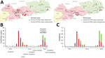 Thumbnail of Avian influenza A(H7N9) infection in humans, Guangdong, China, 2013–2015. A) Geographic distribution of H7N9 in humans during the second (June 2013–May 2014) and third (June 2014–May 2015) waves. Confirmed cases in humans identified during the second wave are marked with circles and during the third wave with triangles. H7N9 isolates newly sequenced in this study are highlighted in red. Pink and green shading indicates city prefectures in central and eastern Guangdong Province, resp