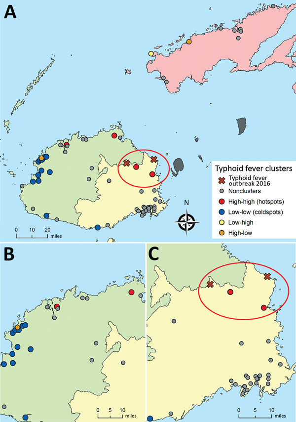 Local clustering of seroprevalence of typhoid fever in divisions in Fiji. Local Anselin Moran's I analysis conducted for each division separately by using an inverse-distance weighting for the communities within 3 divisions. A) North, B) Western, and C) Central. High-high clusters (hotspots) are communities with high seroprevalence of antibodies against Salmonella enterica serovar Typhi Vi capsular antigen that are near other communities with high seroprevalence. Low-low clusters (coldspots) are