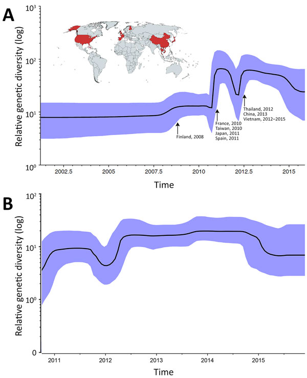 Skyline plots depicting the relative genetic diversity of CV-A6 over time. A) Result obtained from the analysis of viral capsid protein 1 sequences of global strains; B) result obtained from the analysis of complete coding sequences of Vietnam strains. Blue shading indicates 95% highest posterior density interval. Arrows in panel A indicate worldwide CV-A6 outbreaks and associated fluctuations in relative genetic diversity ; map (obtained from https://mapchart.net) illustrates the countries in w
