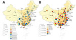 Thumbnail of Geographic distribution of patients with recurrent HFMD (A) and episodes of enterovirus infection (B) in 29 provinces of China, 2008–2015. A) Pie charts correspond to the number of recurrent laboratory-confirmed HFMD cases. B) Pie charts correspond to the number of laboratory-confirmed HFMD episodes. CV-A16, coxsackievirus A16; EV-A71, enterovirus A71; HFMD, hand, foot and mouth disease; other EVs, non–EV-A71 and non–CV-A16 enteroviruses.