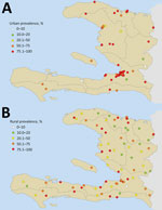 Thumbnail of Urban (A) and rural (B) serosurvey sampling sites for chikungunya prevalence, Haiti, December 2014–February 2015. Geolocated point seroprevalence is shown as the percentage of the sampled population positive for chikungunya IgG.
