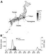 Thumbnail of Spatial and temporal variations of rubella and CRS in Japan, 2013–2019. A) Geospatial variation in cumulative rubella cases by prefecture, 2013. B) Temporal distribution of rubella and CRS cases by month during January 1, 2012–July 31, 2019. Black line indicates number of cases of rubella. Gray bars indicate number of cases of CRS. CRS, congenital rubella syndrome.