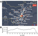 Thumbnail of Extremely high level of travel from Wuhan, Hubei Province, to other provinces during January 2020, as estimated by using high-resolution and real-time travel data, China. A) A modified snapshot of the Baidu Migration online server interface showing the human migration pattern out of Wuhan (red dot) on January 19, 2020. Thickness of curved white lines denotes the size of the traveler population to each province. The names of most of the provinces are shown in white. B) Estimated dail