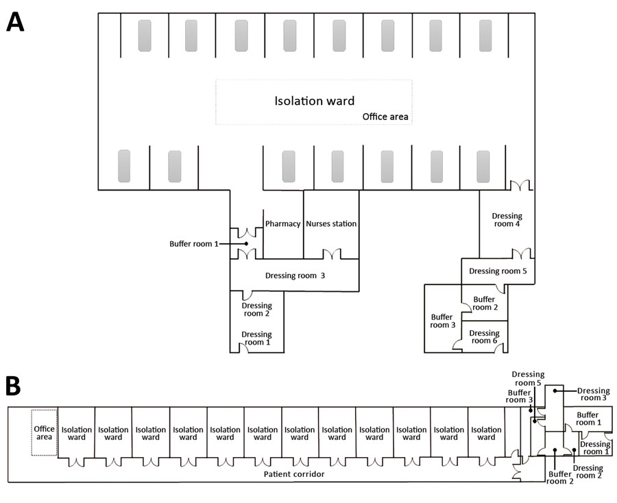 Layout of the intensive care unit (ICU) (A) and general ward (B) at Huoshenshan Hospital, Wuhan, China. For the ICU, the order of dressing is dressing room 1, dressing room 2, and dressing room 3; the order of undressing is dressing room 4, dressing room 5, and dressing room 6. The isolation ward of ICU is a large floor space with 15 cubicles (each with a patient bed) along the 2 opposite perimeters. Each cubicle is open to the central open area without any partition. For the general ward, the o