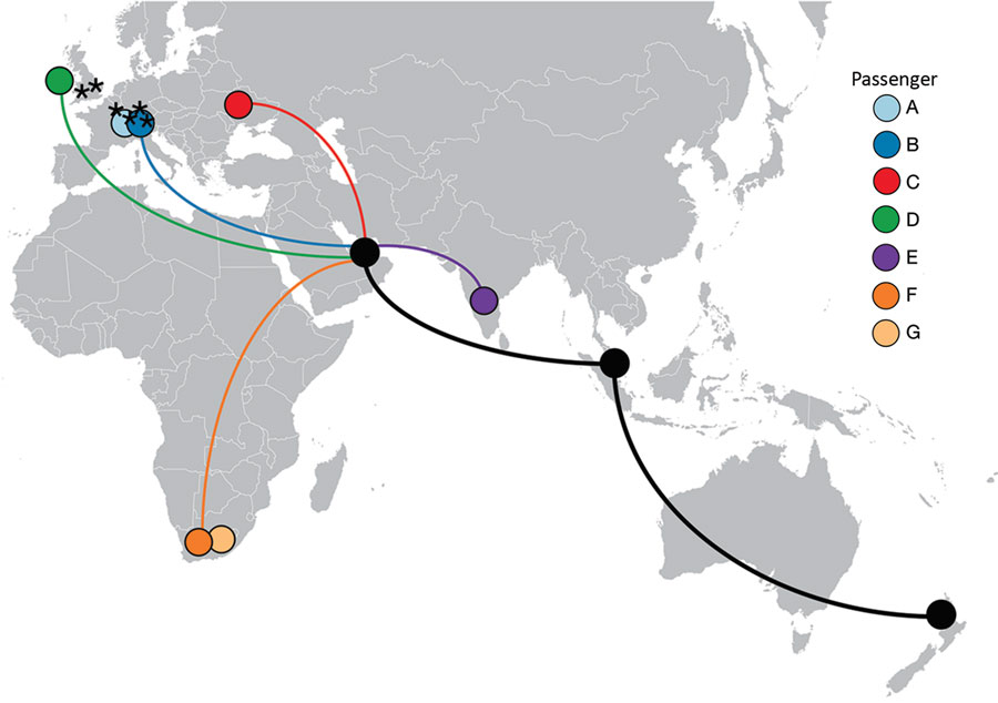 Figure 1. Countries of travel origins for 7 passengers who tested positive for severe acute respiratory syndrome coronavirus 2 infection after traveling on the same flight (EK448) from Dubai, United Arab Emirates, to Auckland, New Zealand, with a refueling stop in Kuala Lumpur, Malaysia, on September 29, 2020. Asterisks indicate where 6 other genetically identical genomes have been reported