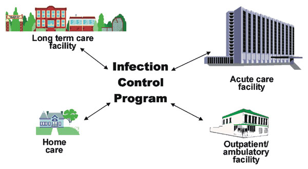 Model for comprehensive surveillance and prevention of health care-associated adverse events in the United States.