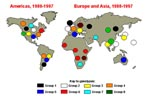 Thumbnail of Global distribution of measles genetic groups. Colored circles indicate areas where measles viruses from various genetic groups have been isolated. Viruses not assigned to one of the eight groups are labeled in brown.