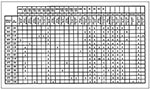 Thumbnail of Variation in the sic gene and Sic protein identified in M1 group A Streptococcus isolates characterized in the study. The figure is a compilation of variations found in the 15 distinct sic alleles in the sample. The numbers at the top of the figure refer to the nucleotide sequence position of a sic allele described in reference 6. Single-letter amino acid abbreviations are used. SRR, amino-terminal short repeat region; Roman numeral, short repeats I-V which recur in SRR; R2 and R3,