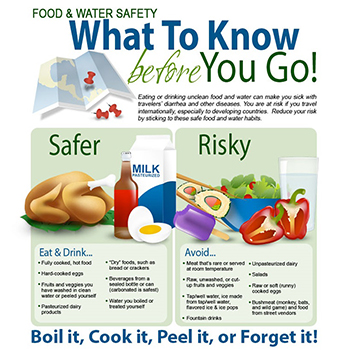 Infographic: Food & Water Safety - what to know before you go