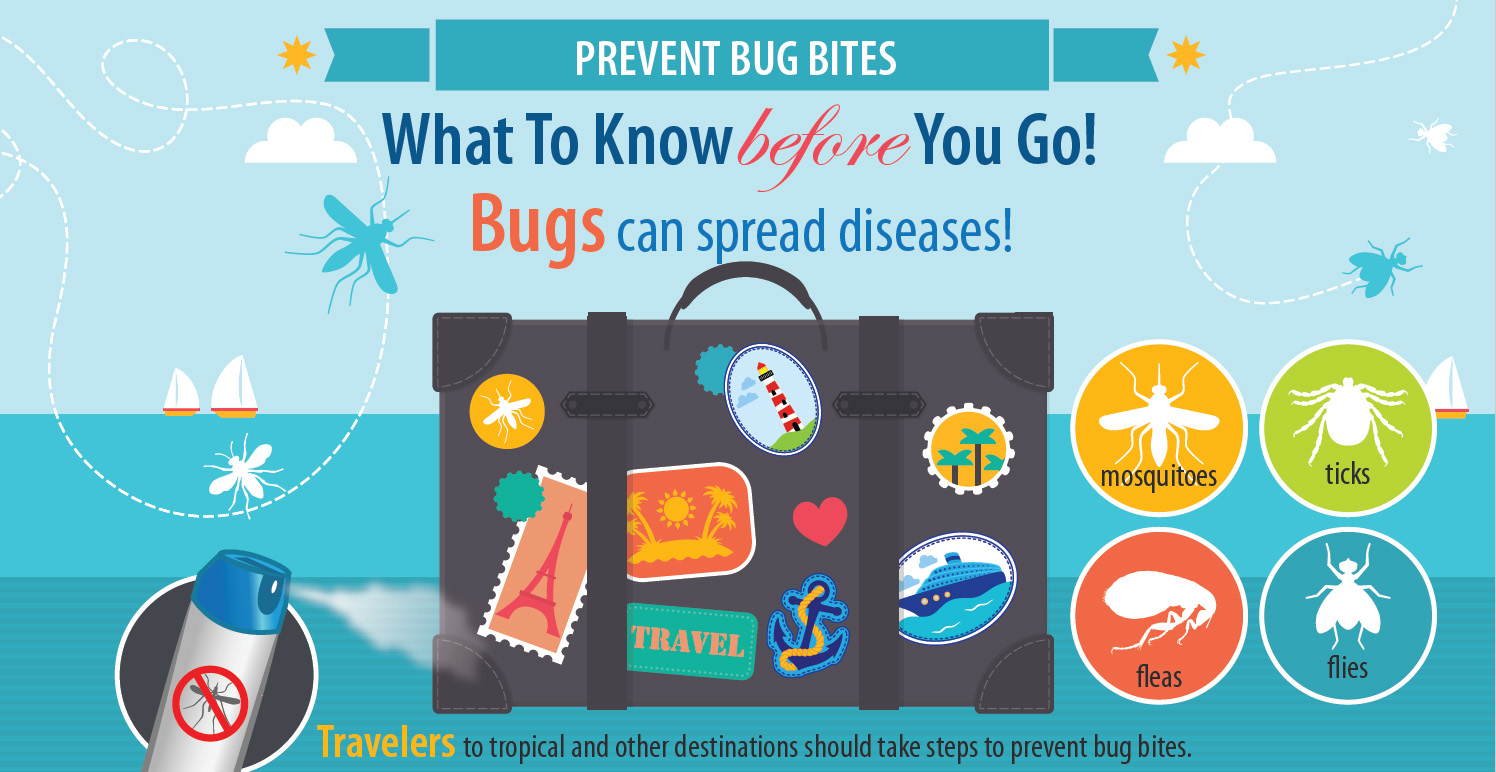 Infographics Prevent Bug Bites Travelers Health Cdc