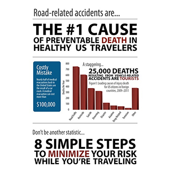 Infographic: Road-related accidents are the #1 cause of preventable death in healthy US travelers