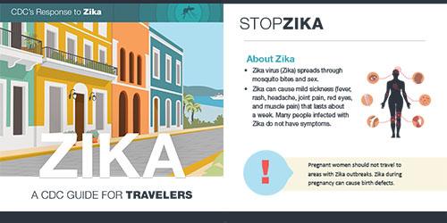 Viajes de negocios y el zika