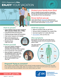 Zika infographic - Enjoy Your Vacation