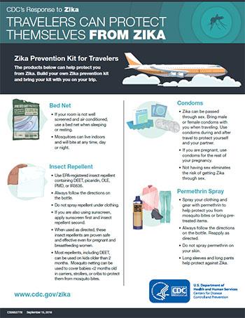 cdc zika map 2020