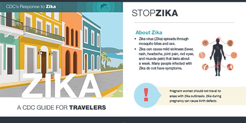 Zika travel brochure